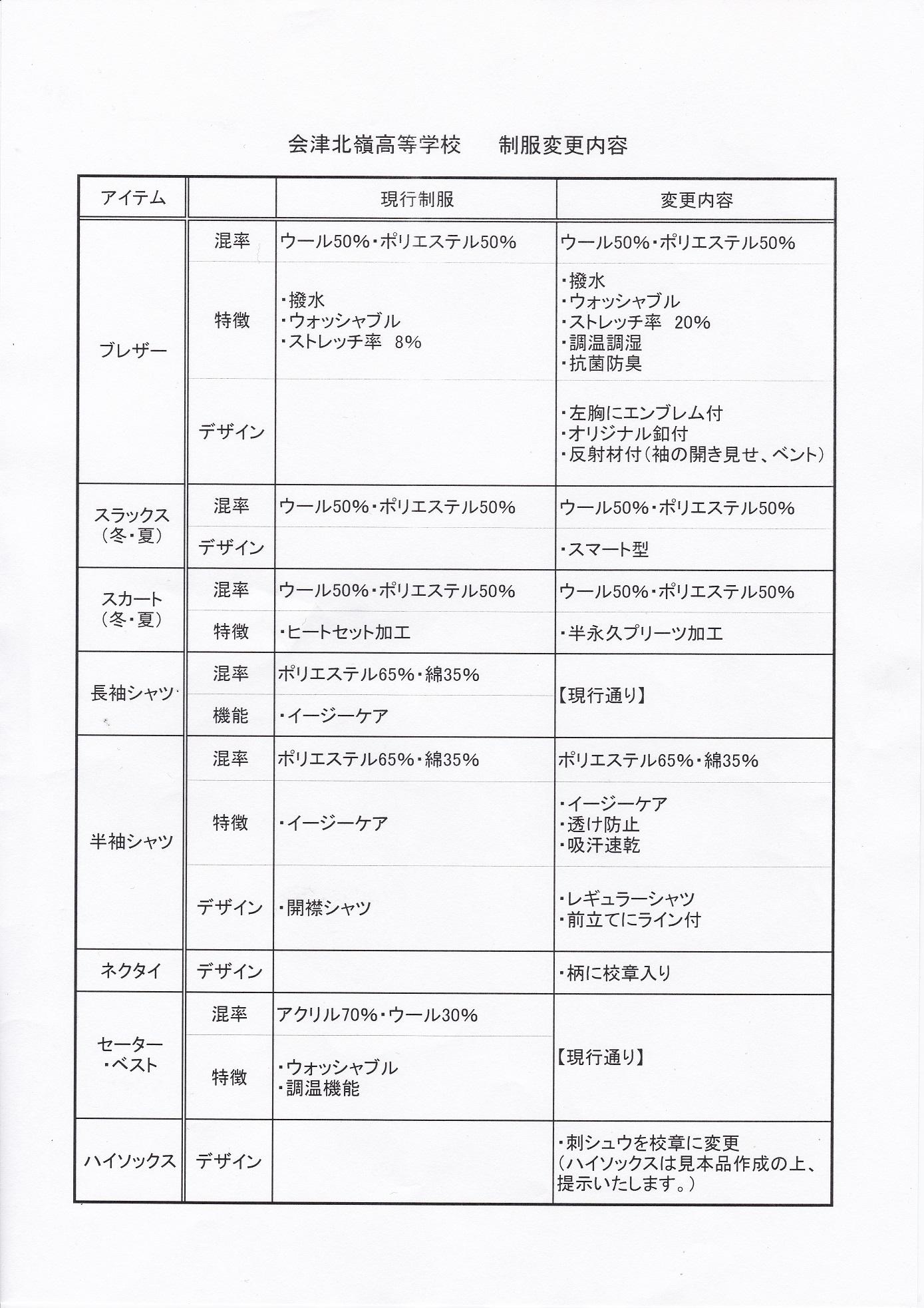 201612seihuku4